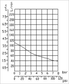 Baldor 9 Lead Motor Wiring Diagram besides Dayton Motor Wiring Diagram On Fan Replacement moreover 5 Hp Air  pressor Pump further Baldor Wiring Diagram 115 230 furthermore Chevy 350 Engine Diagrams Online. on baldor motor wiring diagram